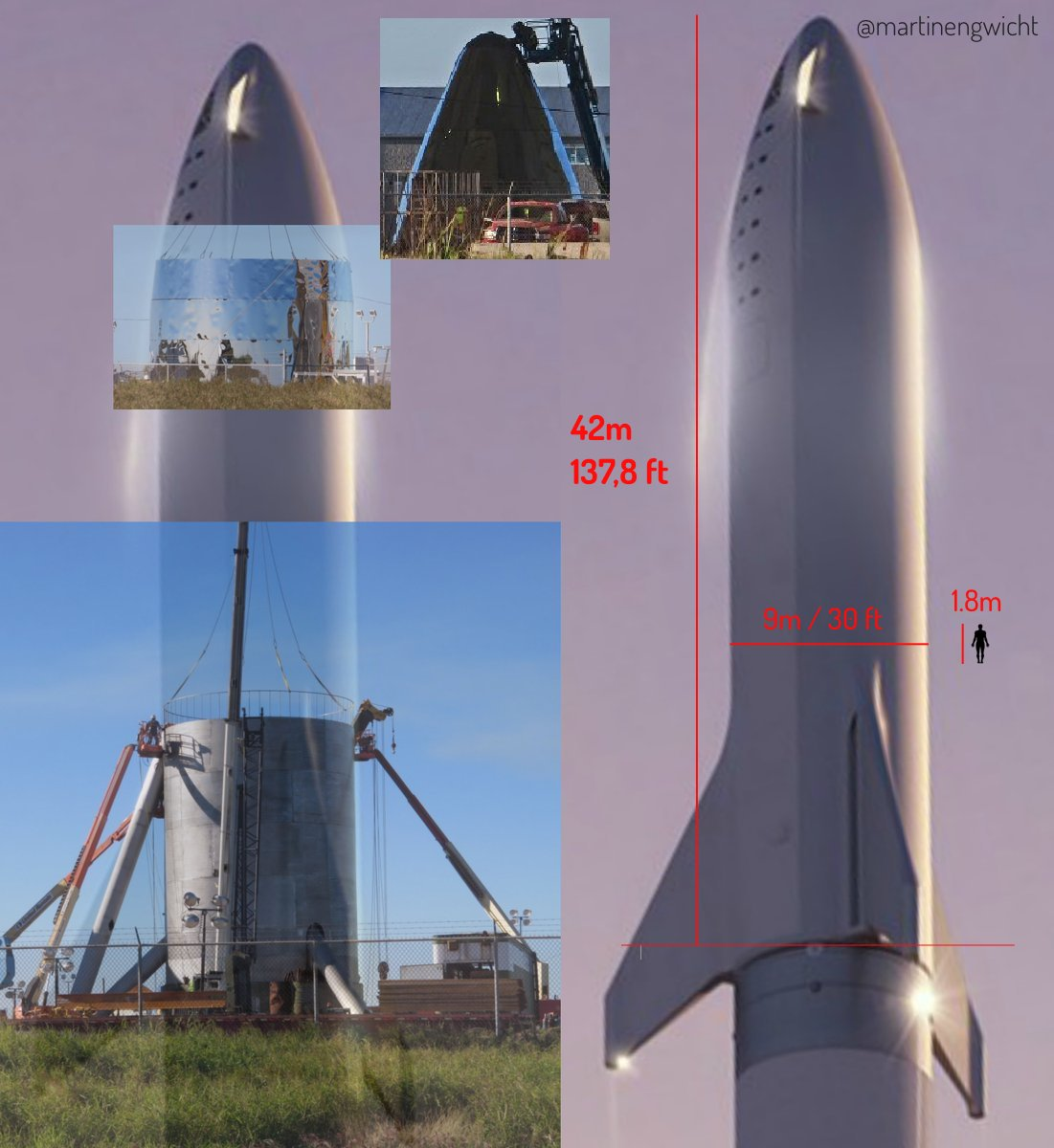 Spacex To Launch A Starship Spaceship Prototype This Spring The Muskette